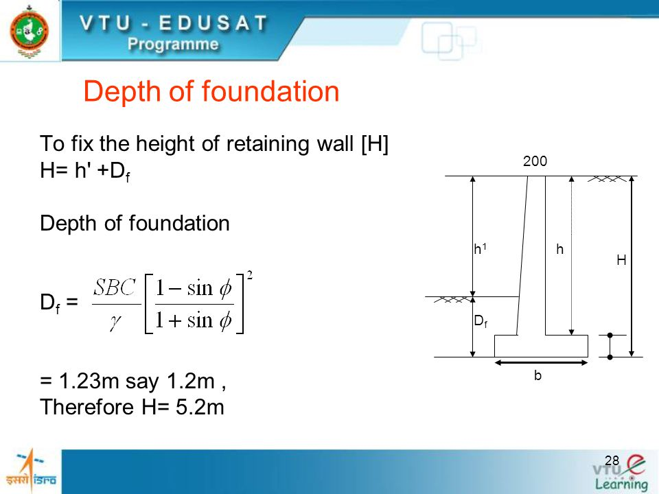 Depth of foundation To fix the height of retaining wall [H] H= h +Df
